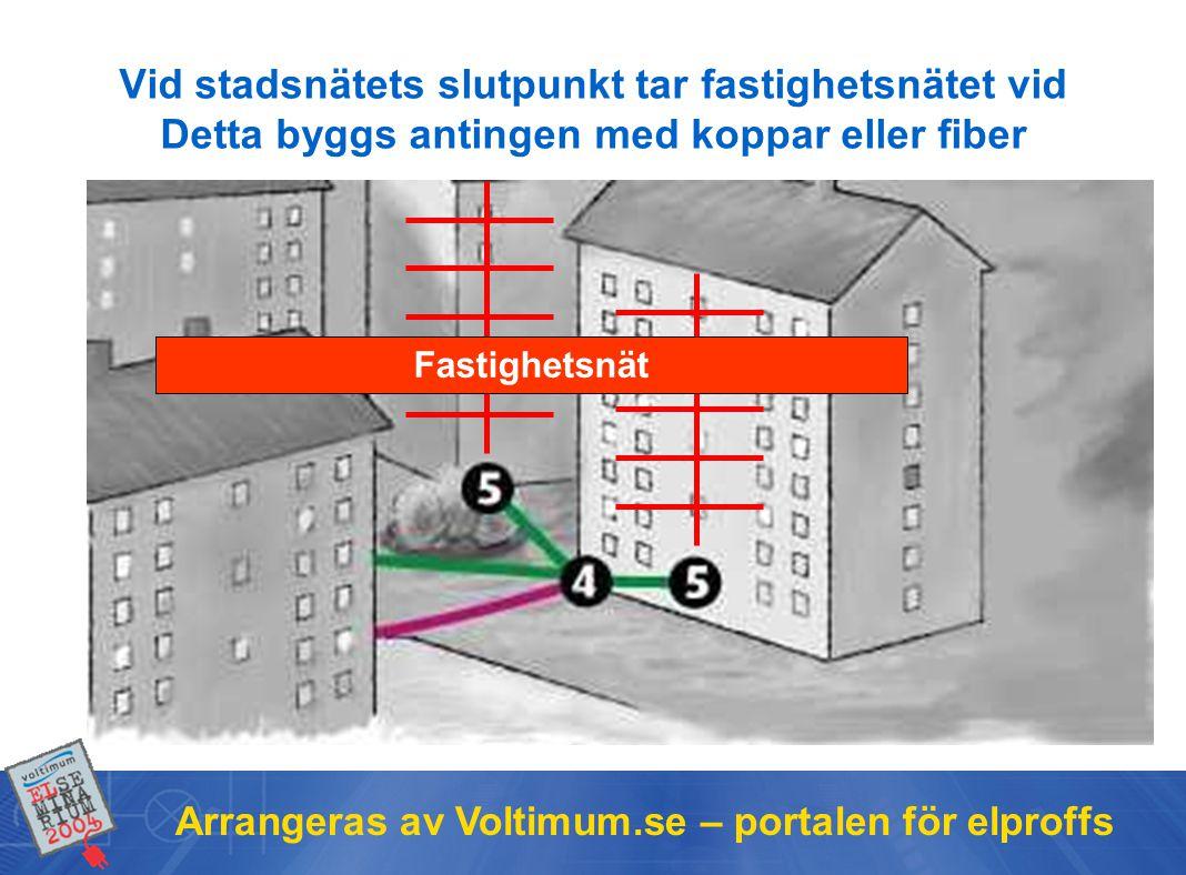 Arrangeras av Voltimum.se – portalen för elproffs Vid stadsnätets slutpunkt tar fastighetsnätet vid Detta byggs antingen med koppar eller fiber Fastighetsnät