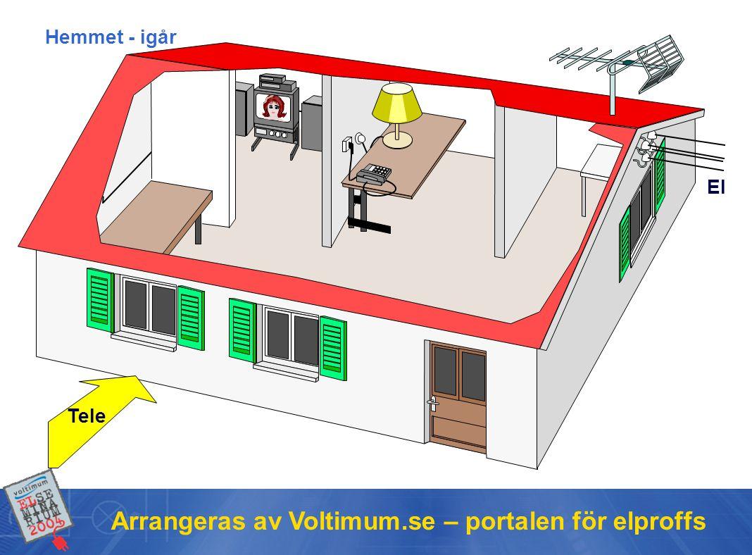 Arrangeras av Voltimum.se – portalen för elproffs •Det ställs allt större krav på infrastrukturen för Data och TV i privatbostäder.