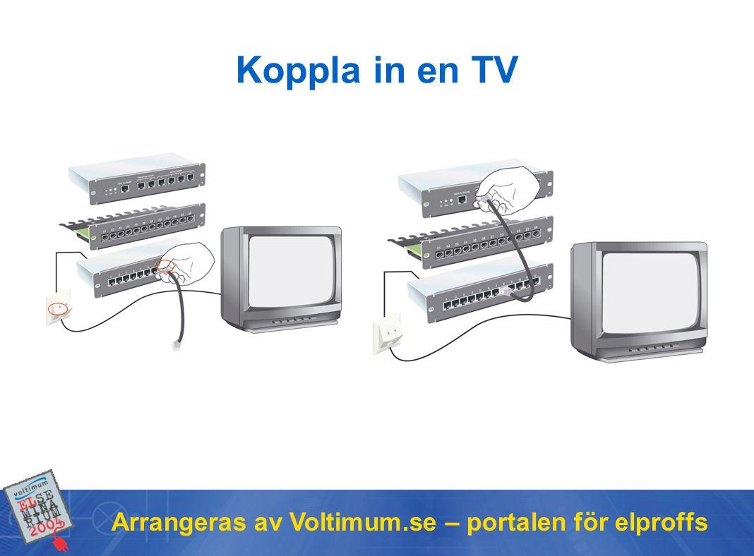 Arrangeras av Voltimum.se – portalen för elproffs Koppla in en TV
