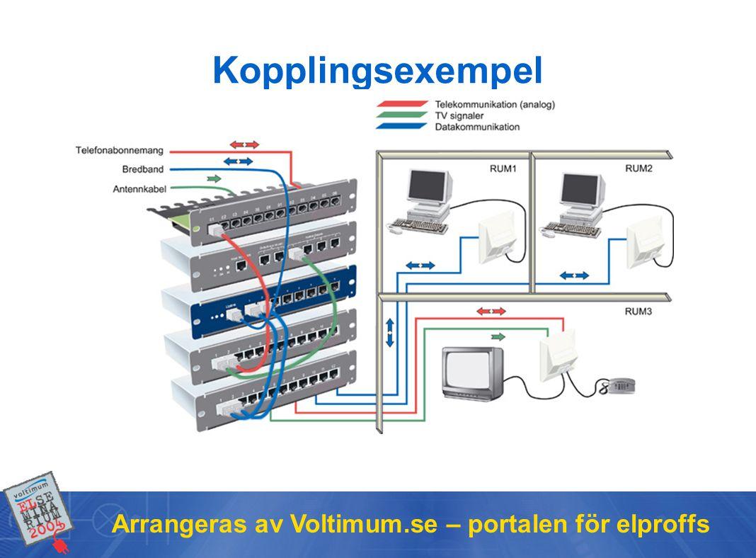 Arrangeras av Voltimum.se – portalen för elproffs Kopplingsexempel