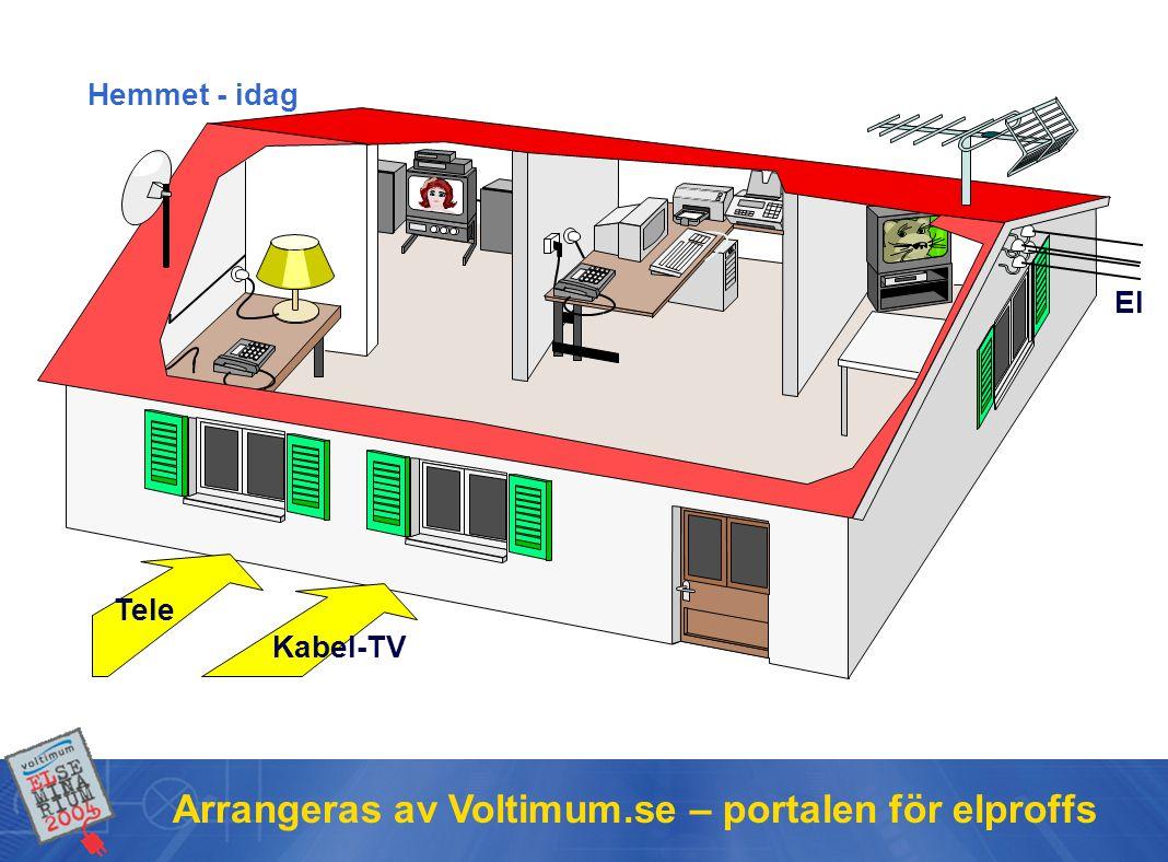 Arrangeras av Voltimum.se – portalen för elproffs Rekommendation nr 1 Befintliga bostäder med TV och Tele •Behåll telenätet •Behåll antennätet •Installera ett oskärmat kat.