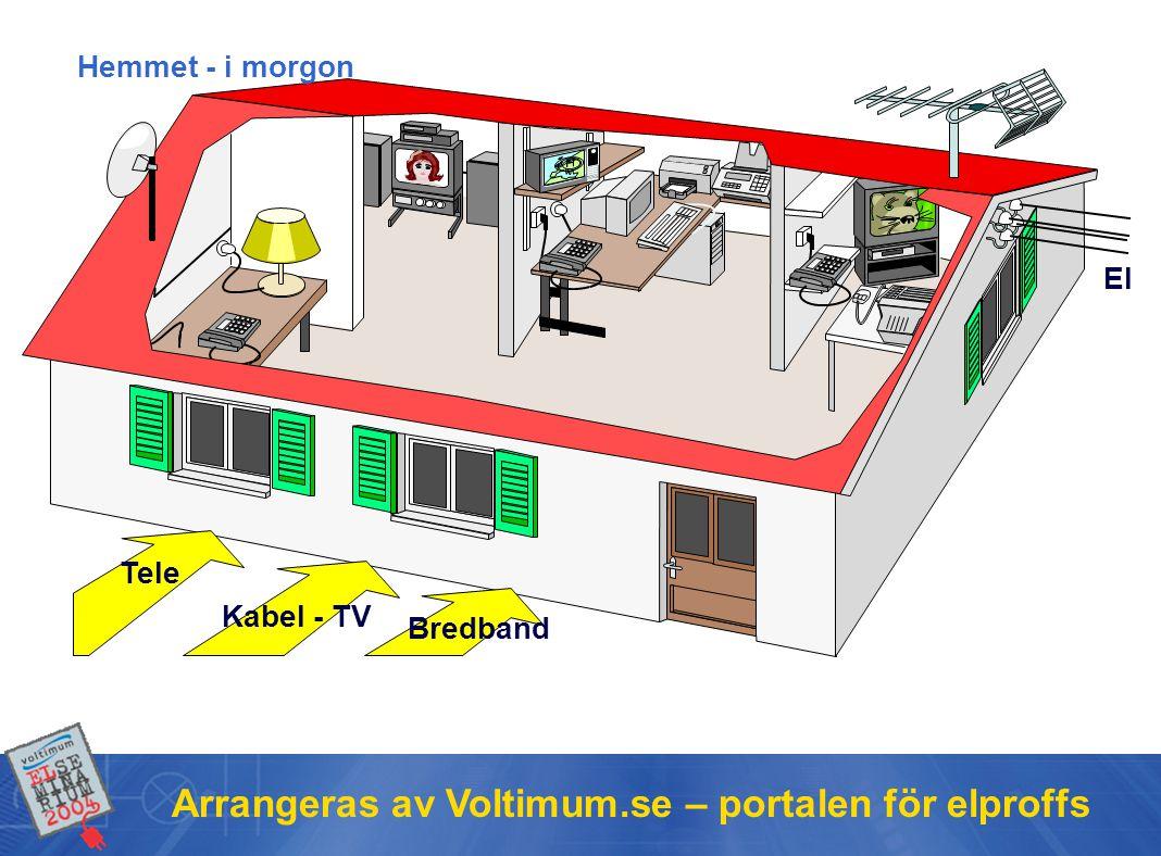 Arrangeras av Voltimum.se – portalen för elproffs Rekommendation nr 2 Bostäder som ska uppföras •Skippa telenätet •Skippa antennätet •Installera ett komplett hemmanät för TV/Tele/Data –Minst två uttag per rum enligt SS 437 01 46 •Ca.