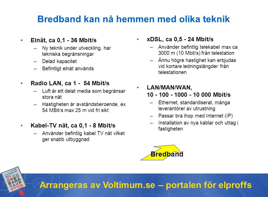 Arrangeras av Voltimum.se – portalen för elproffs Bredband kan nå hemmen med olika teknik •xDSL, ca 0,5 - 24 Mbit/s –Använder befintlig telekabel max ca 3000 m (10 Mbit/s) från telestation –Ännu högre hastighet kan erbjudas vid kortare ledningslängder från telestationen •LAN/MAN/WAN, 10 - 100 - 1000 - 10 000 Mbit/s –Ethernet, standardiserat, många leverantörer av utrustning –Passar bra ihop med Internet (IP) –Installation av nya kablar och uttag i fastigheten •Elnät, ca 0,1 - 36 Mbit/s –Ny teknik under utveckling, har tekniska begränsningar –Delad kapacitet –Befintligt elnät används •Radio LAN, ca 1 - 54 Mbit/s –Luft är ett delat media som begränsar stora nät –Hastigheten är avståndsberoende, ex 54 MBit/s max 25 m vid fri sikt •Kabel-TV nät, ca 0,1 - 8 Mbit/s –Använder befintlig kabel TV nät vilket ger snabb utbyggnad Bredband