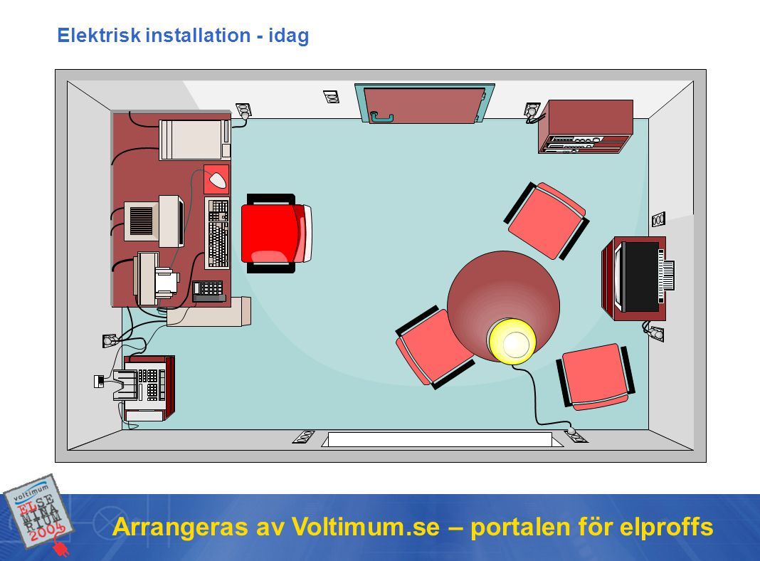 Arrangeras av Voltimum.se – portalen för elproffs Uppbyggnad av nätet Stadsnätet Hemmanätet