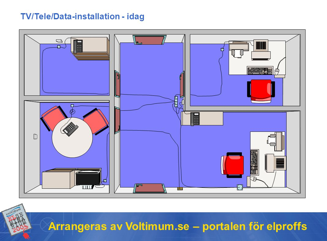 Arrangeras av Voltimum.se – portalen för elproffs TV/Tele/Data-installation - idag