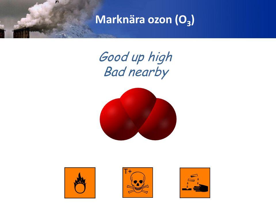 UV NO 2 ONO Marknära ozon (O 3 )