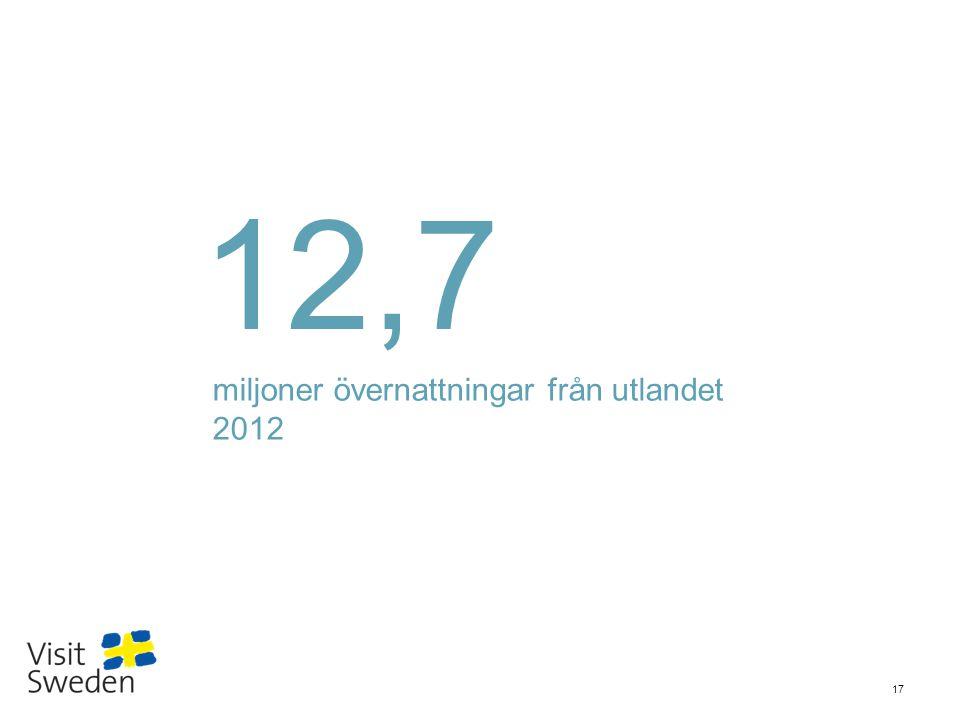 Sv 17 12,7 miljoner övernattningar från utlandet 2012