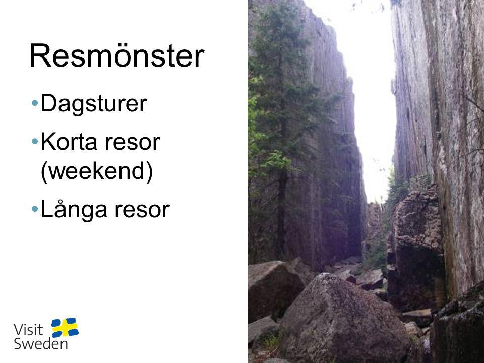 Sv •Dagsturer •Korta resor (weekend) •Långa resor Resmönster Henrik Trygg/VisitSweden
