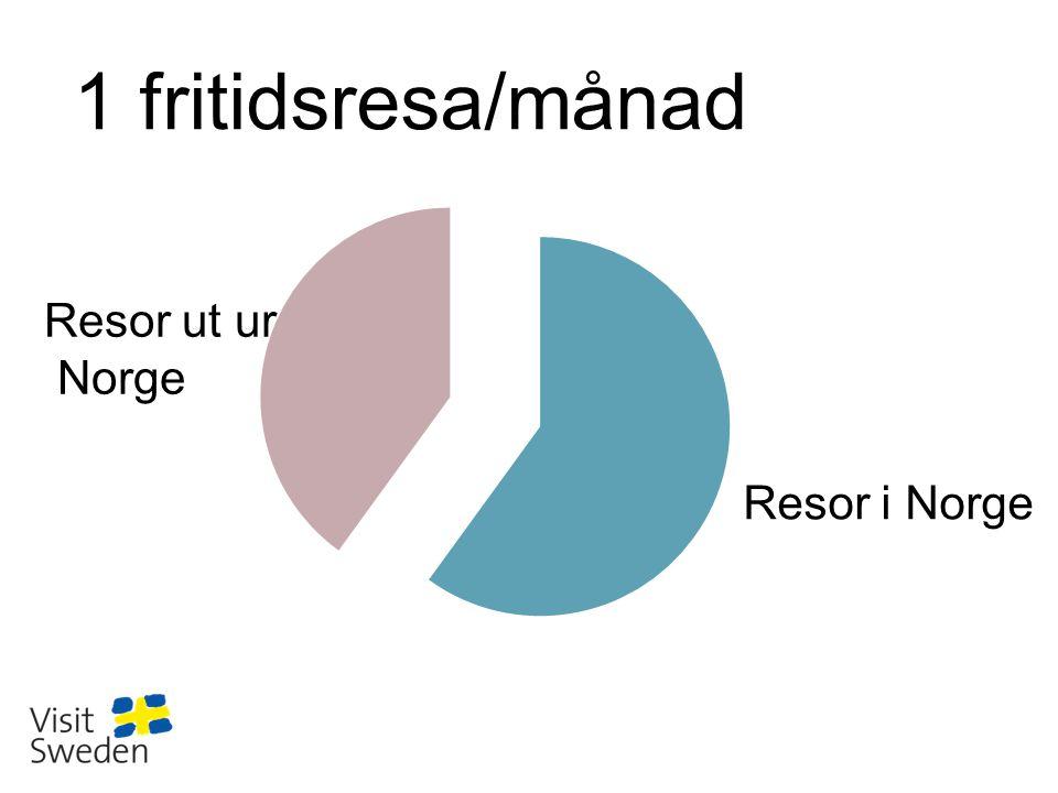 Sv 1 fritidsresa/månad Resor i Norge Resor ut ur Norge