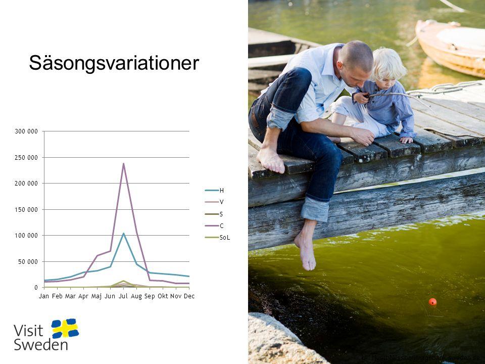 Sv Säsongsvariationer Ulf Lundin/imagebank.sweden.seUlf Huett-Nilsson/imagebank.sweden.se