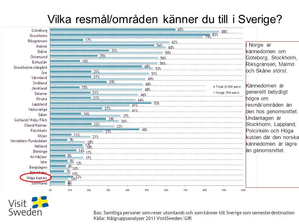 Sv Vilka resmål/områden känner du till i Sverige.