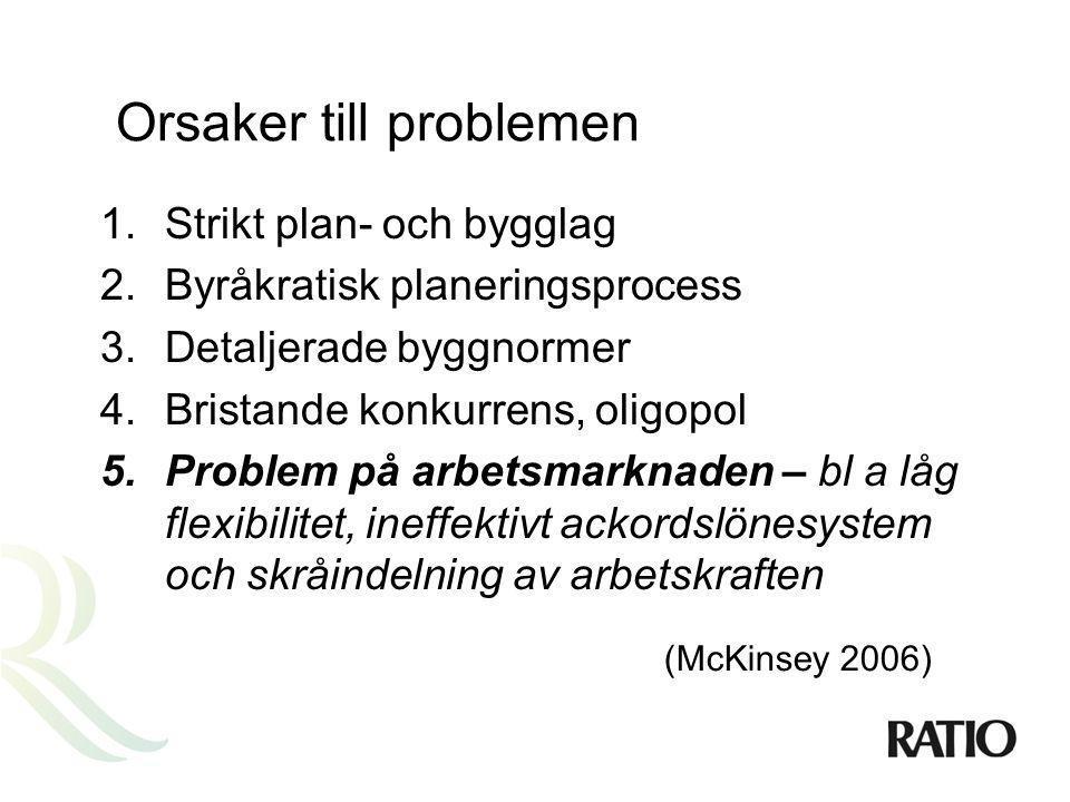 Orsaker till problemen 1.Strikt plan- och bygglag 2.Byråkratisk planeringsprocess 3.Detaljerade byggnormer 4.Bristande konkurrens, oligopol 5.Problem på arbetsmarknaden – bl a låg flexibilitet, ineffektivt ackordslönesystem och skråindelning av arbetskraften (McKinsey 2006)