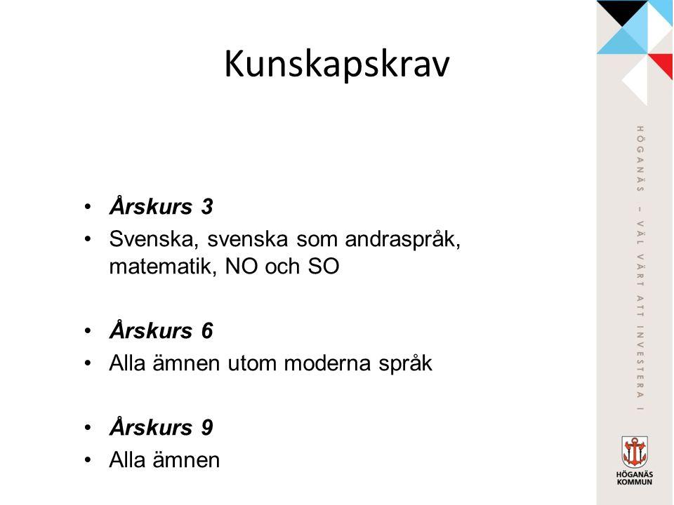 Kunskapskrav •Årskurs 3 •Svenska, svenska som andraspråk, matematik, NO och SO •Årskurs 6 •Alla ämnen utom moderna språk •Årskurs 9 •Alla ämnen
