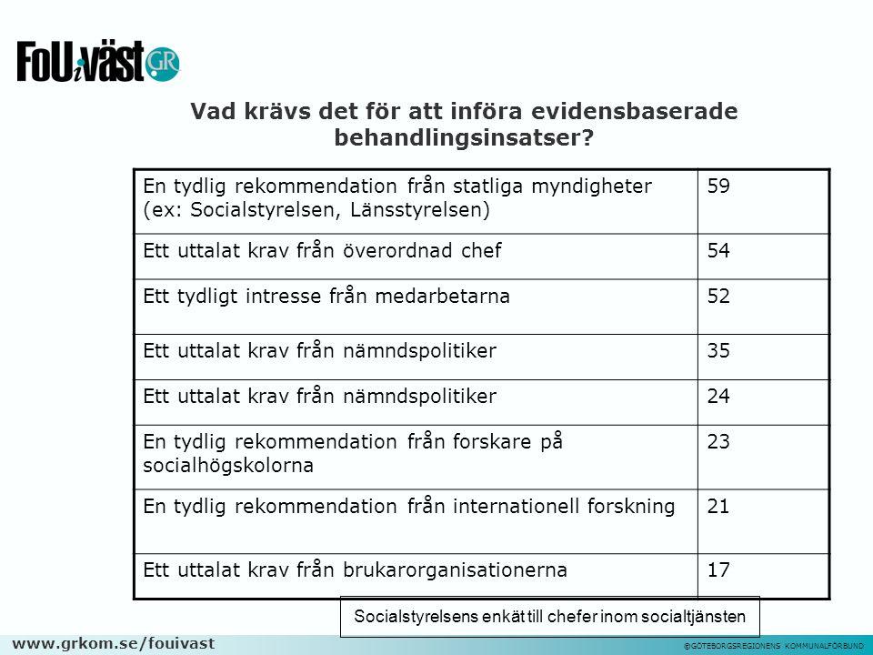 www.grkom.se/fouivast ©GÖTEBORGSREGIONENS KOMMUNALFÖRBUND Vad krävs det för att införa evidensbaserade behandlingsinsatser.