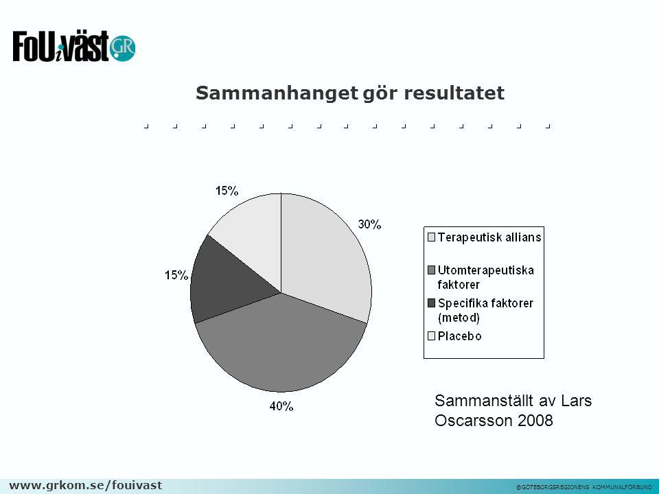 www.grkom.se/fouivast ©GÖTEBORGSREGIONENS KOMMUNALFÖRBUND Sammanhanget gör resultatet Sammanställt av Lars Oscarsson 2008