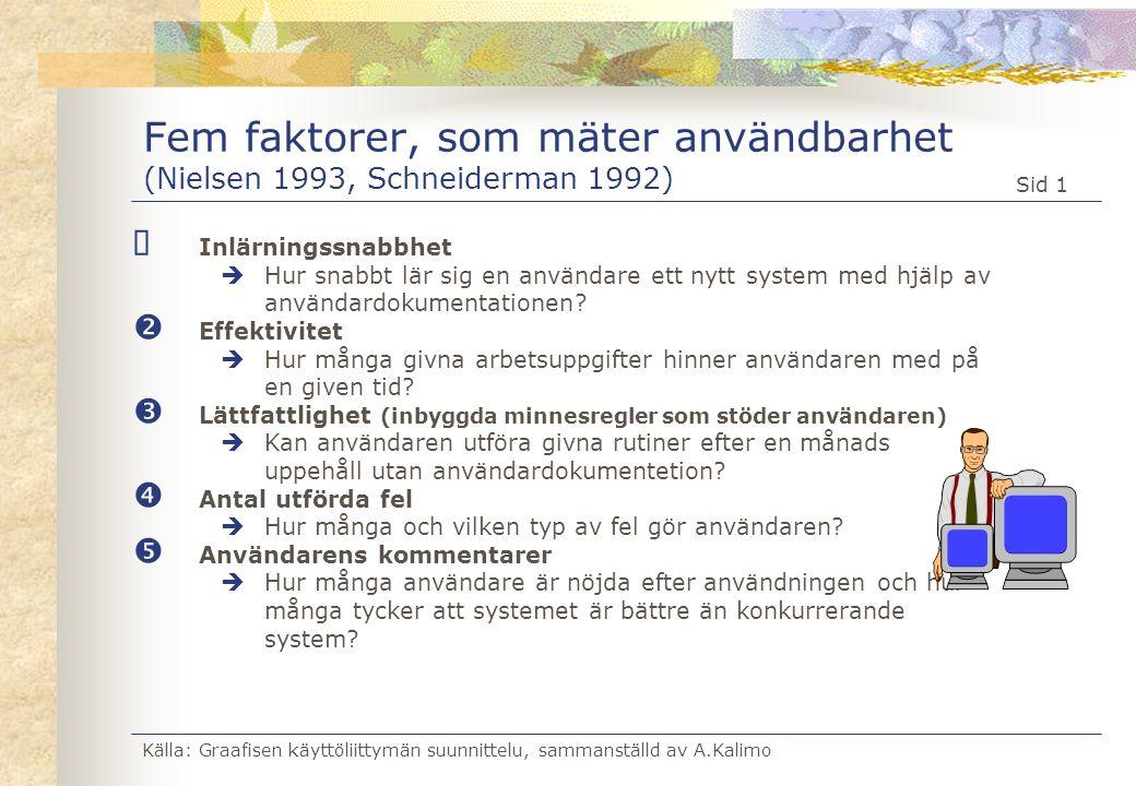 Källa: Graafisen käyttöliittymän suunnittelu, sammanställd av A.Kalimo Sid 12 Rekomendationer för planering av användargränssnitt 9/9 10.Bra hjälprutiner och dokumentation -Idealet är att ett system kan användas utan separata instruktioner -Hjälprutinerna borde vara inbyggda i systemet -Användaren bör kunna få hjälp just i den situation, som han/hon befinner sig i för tillfället -Logisk struktur, lättfattligt språk