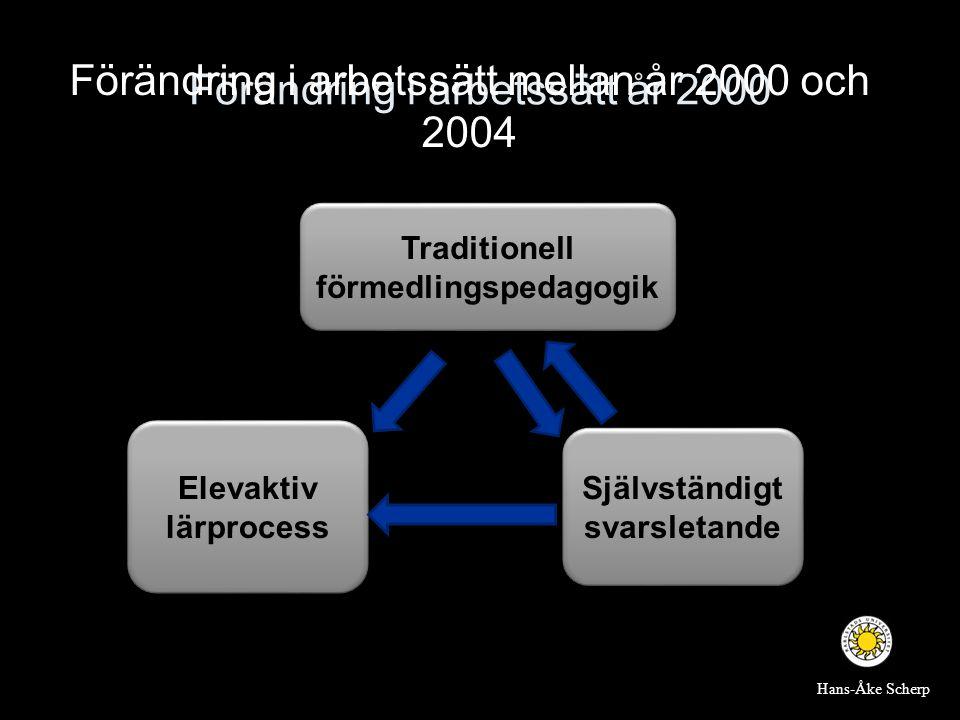 Förändring i arbetssätt år 2000 Traditionell förmedlingspedagogik Traditionell förmedlingspedagogik Elevaktiv lärprocess Självständigt svarsletande Fö