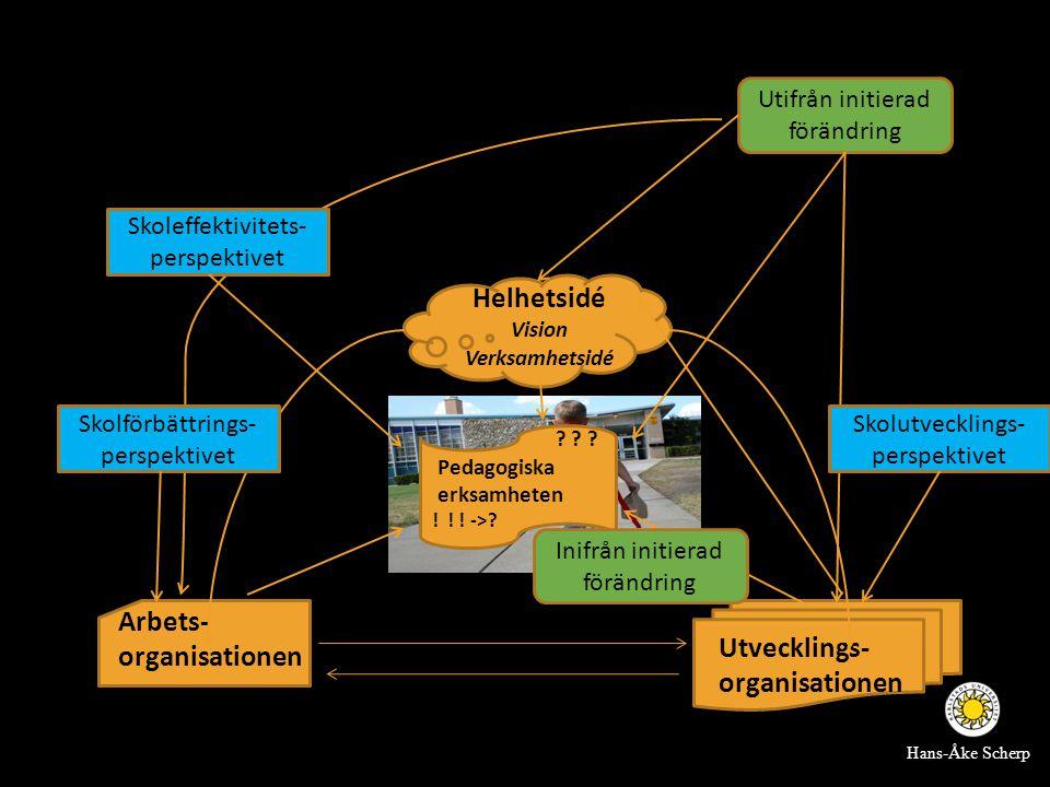 Utvecklings- organisationen Arbets- organisationen Helhetsidé Vision Verksamhetsidé ? ? ? Pedagogiska erksamheten ! ! ! ->? Utifrån initierad förändri