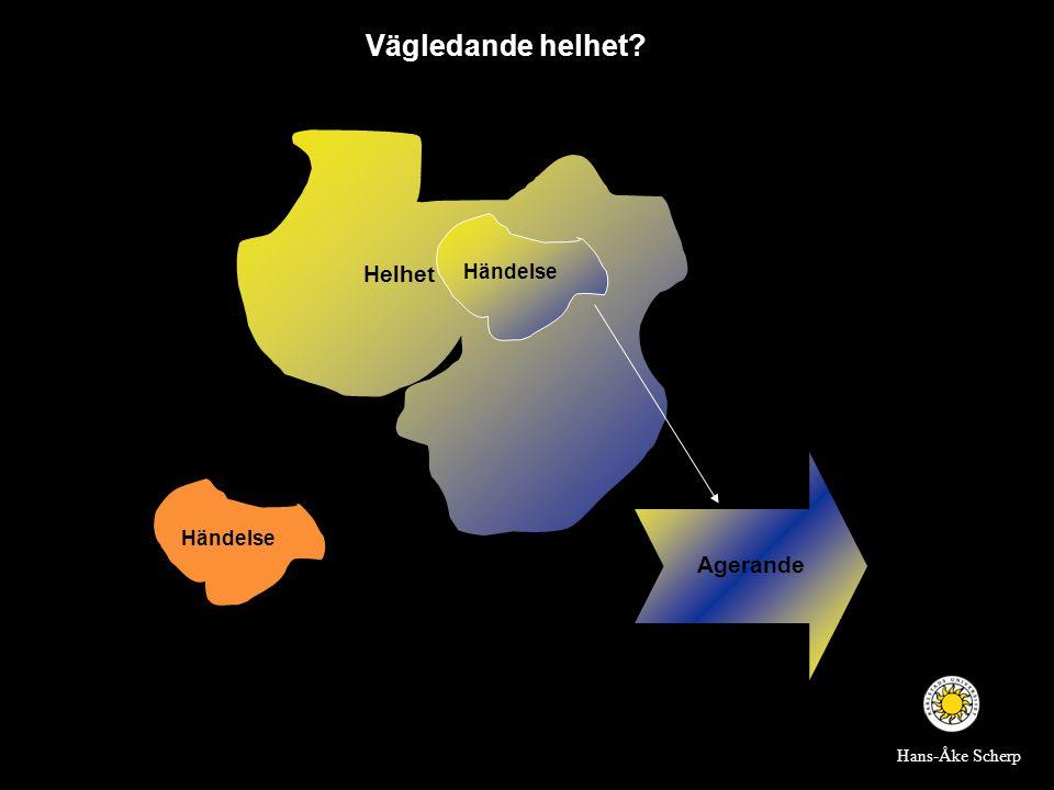 Förändring i arbetssätt år 2000 Traditionell förmedlingspedagogik Traditionell förmedlingspedagogik Elevaktiv lärprocess Självständigt svarsletande Förändring i arbetssätt mellan år 2000 och 2004 Hans-Åke Scherp