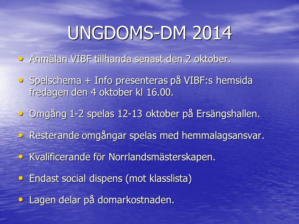 UNGDOMS-DM 2014 • Anmälan VIBF tillhanda senast den 2 oktober.