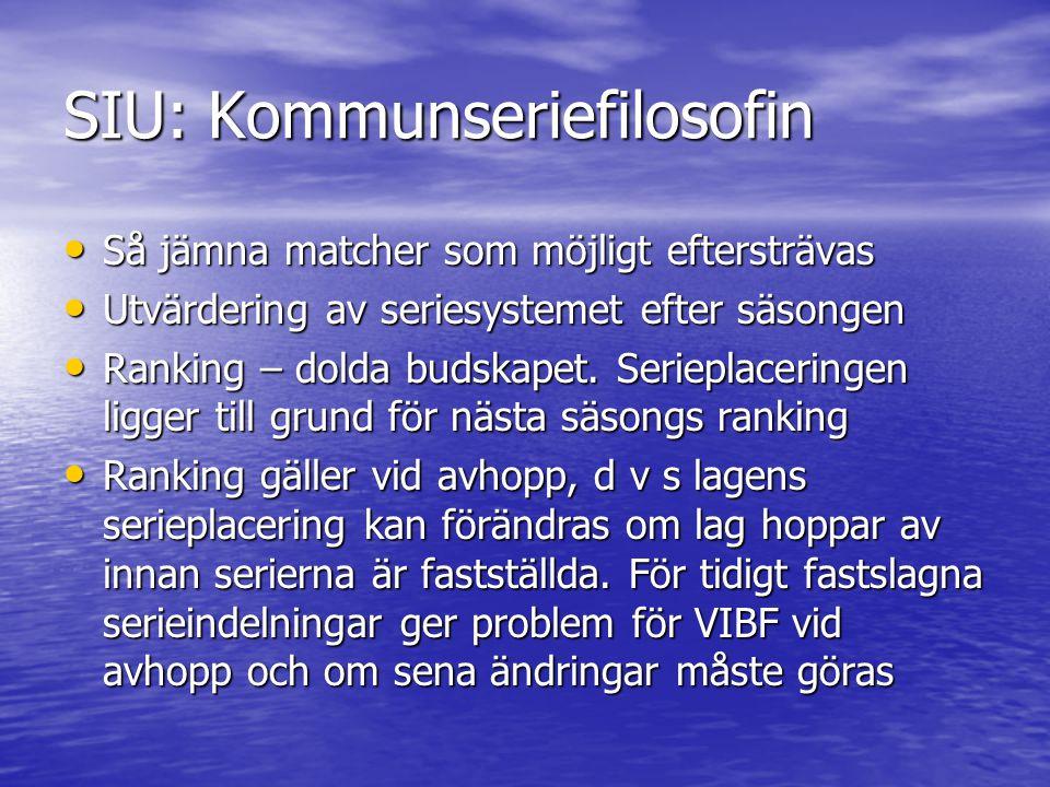 SIU – Umeå Kommunserie • Nivåindelning: PojkarFlickor Röd nivå Div 1-12 Div 1-8 Blå nivå Div 13-22 Div 9-16 Grön nivå F 2004-05 F 2004-05 • Samtliga matcher skall resultatrapporteras.
