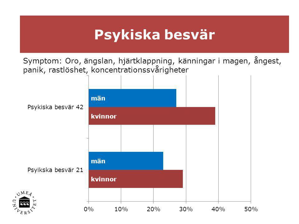 Jämställdhetsmönster Resultat: • 6 olika jämställdhetsmönster • Inget mönster var helt jämställt • Mönstren hade samband med psykiska besvär för kvinnor