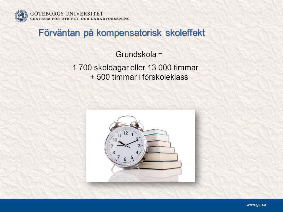 www.gu.se Förväntan på kompensatorisk skoleffekt Grundskola = 1 700 skoldagar eller 13 000 timmar… + 500 timmar i förskoleklass