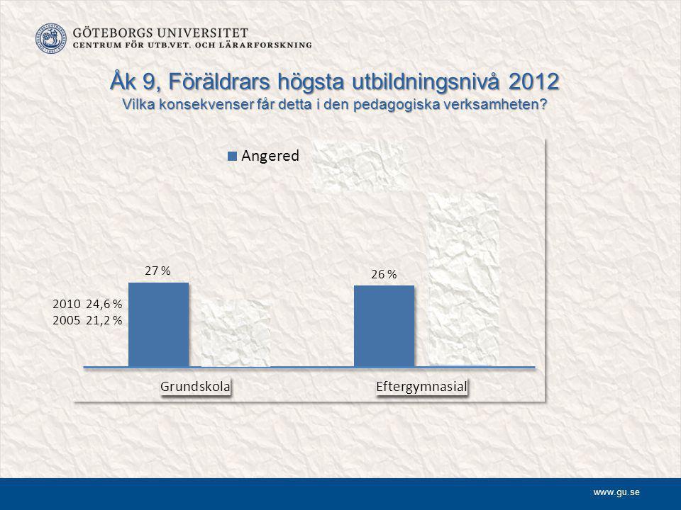 www.gu.se Åk 9, Föräldrars högsta utbildningsnivå 2012 Vilka konsekvenser får detta i den pedagogiska verksamheten.