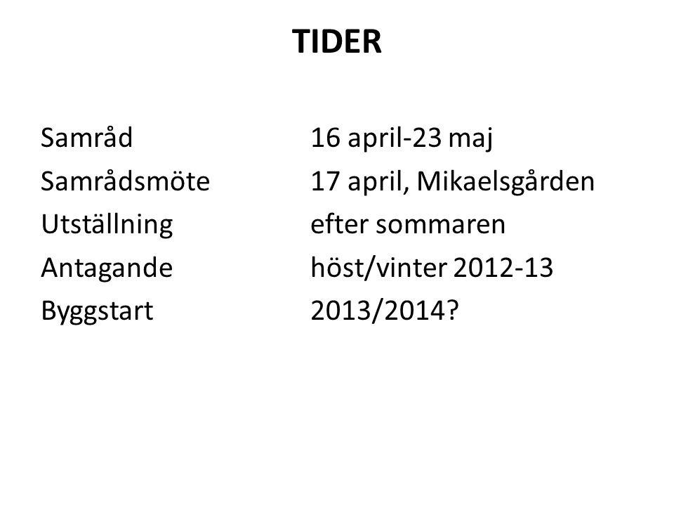 TIDER Samråd 16 april-23 maj Samrådsmöte 17 april, Mikaelsgården Utställning efter sommaren Antagande höst/vinter 2012-13 Byggstart 2013/2014?