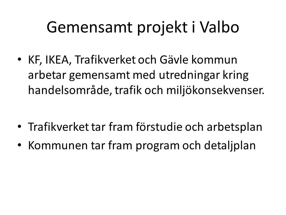Gemensamt projekt i Valbo • KF, IKEA, Trafikverket och Gävle kommun arbetar gemensamt med utredningar kring handelsområde, trafik och miljökonsekvense
