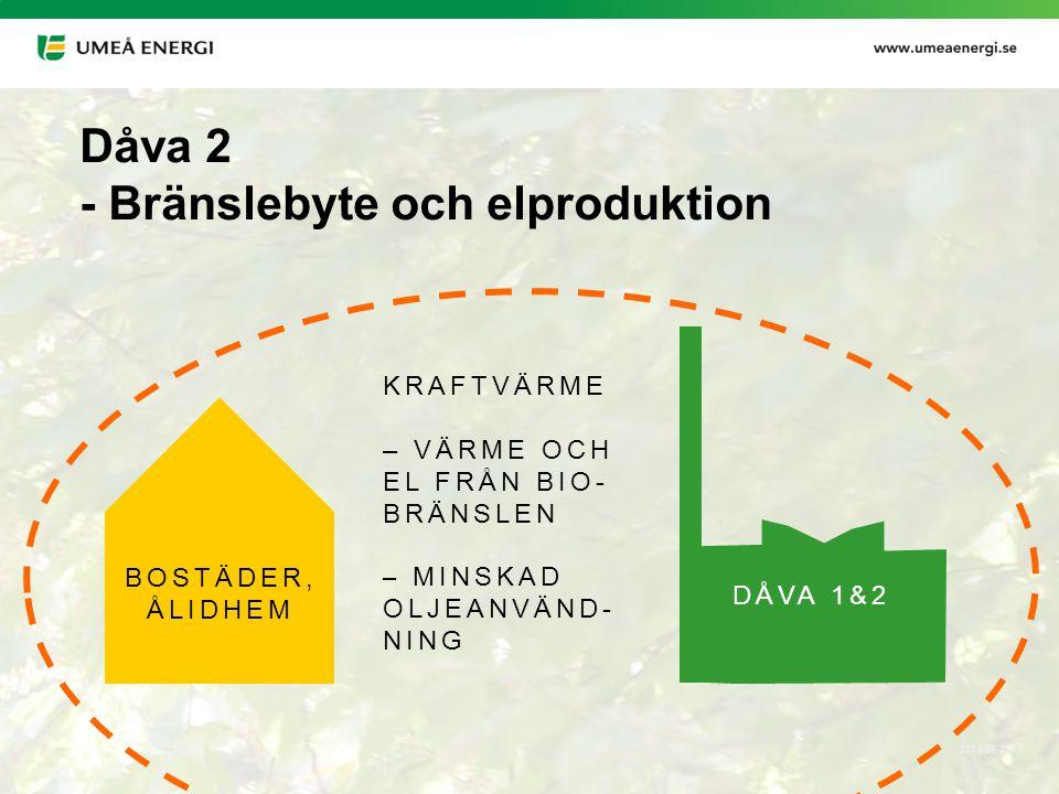 2014-06-24 BOSTÄDER, ÅLIDHEM DÅVA 1&2 Dåva 2 - Bränslebyte och elproduktion KRAFTVÄRME – VÄRME OCH EL FRÅN BIO- BRÄNSLEN – MINSKAD OLJEANVÄND- NING