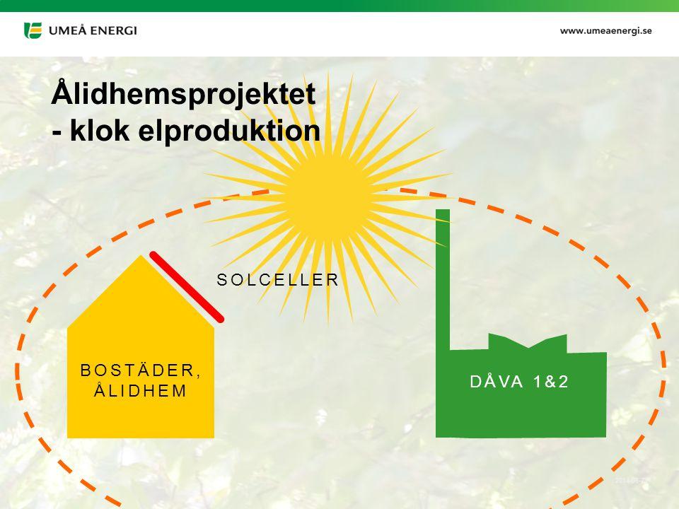 2014-06-24 BOSTÄDER, ÅLIDHEM DÅVA 1&2 SOLCELLER Ålidhemsprojektet - klok elproduktion