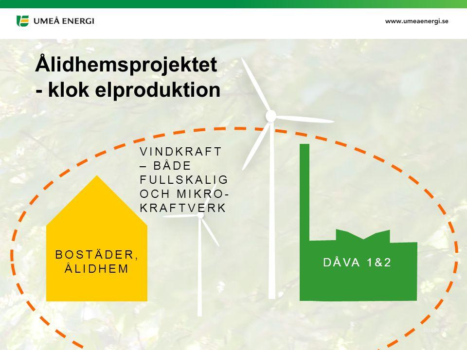 2014-06-24 BOSTÄDER, ÅLIDHEM DÅVA 1&2 VINDKRAFT – BÅDE FULLSKALIG OCH MIKRO- KRAFTVERK Ålidhemsprojektet - klok elproduktion