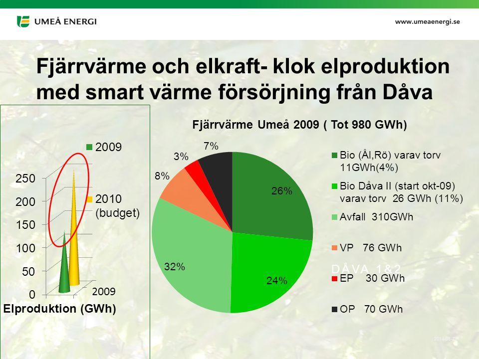 2014-06-24 DÅVA 1&2 Fjärrvärme och elkraft- klok elproduktion med smart värme försörjning från Dåva