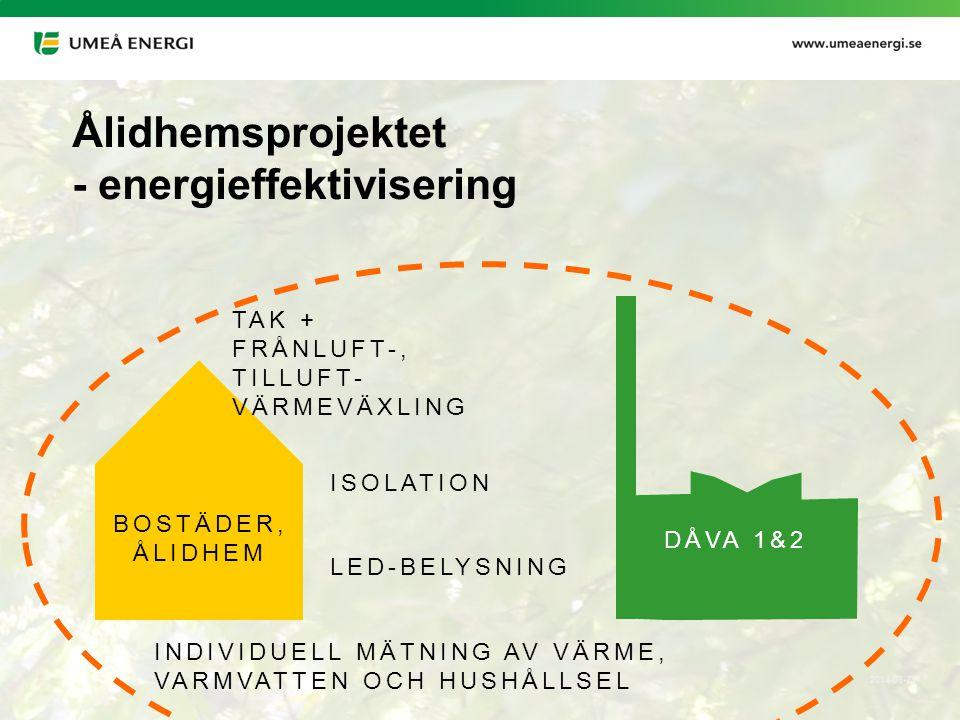2014-06-24 BOSTÄDER, ÅLIDHEM DÅVA 1&2 TAK + FRÅNLUFT-, TILLUFT- VÄRMEVÄXLING ISOLATION LED-BELYSNING INDIVIDUELL MÄTNING AV VÄRME, VARMVATTEN OCH HUSH