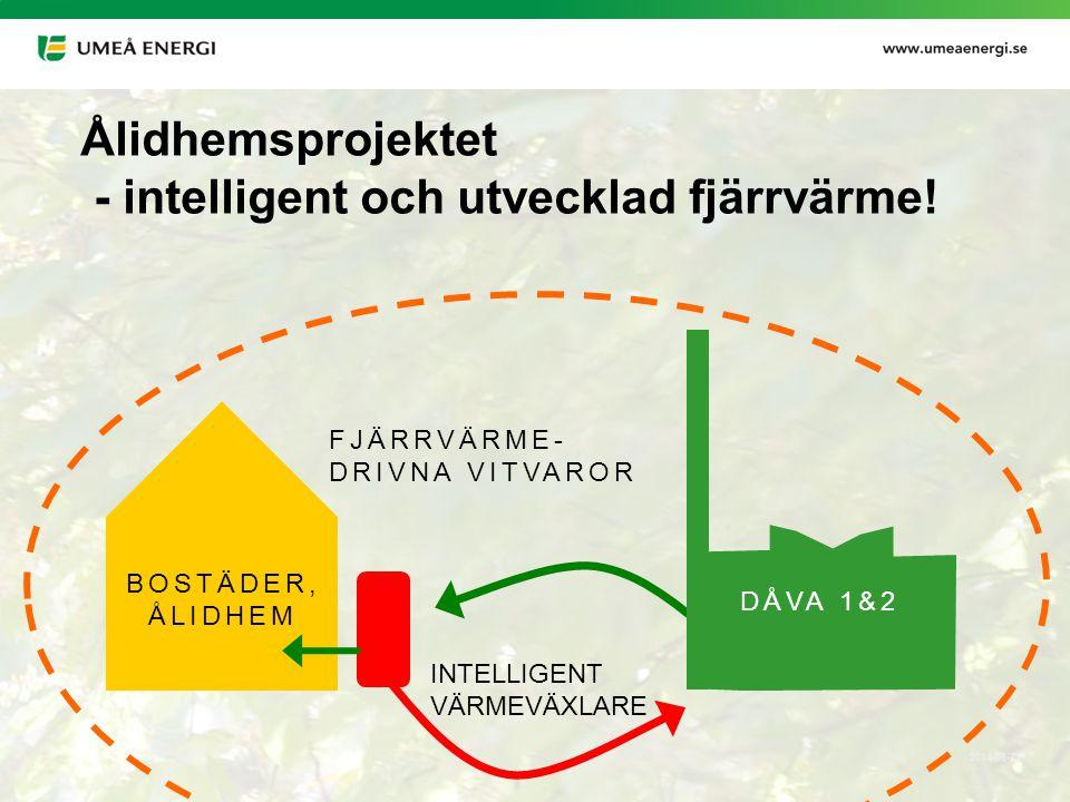 2014-06-24 BOSTÄDER, ÅLIDHEM DÅVA 1&2 INTELLIGENT VÄRMEVÄXLARE Ålidhemsprojektet - intelligent och utvecklad fjärrvärme! FJÄRRVÄRME- DRIVNA VITVAROR