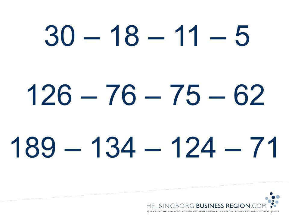 30 – 18 – 11 – 5 189 – 134 – 124 – 71 126 – 76 – 75 – 62
