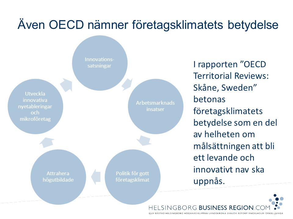 Även OECD nämner företagsklimatets betydelse I rapporten OECD Territorial Reviews: Skåne, Sweden betonas företagsklimatets betydelse som en del av helheten om målsättningen att bli ett levande och innovativt nav ska uppnås.