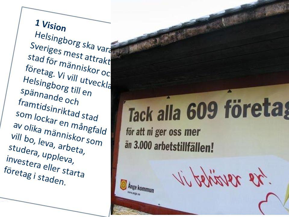 1 Vision Helsingborg ska vara Sveriges mest attraktiva stad för människor och företag.