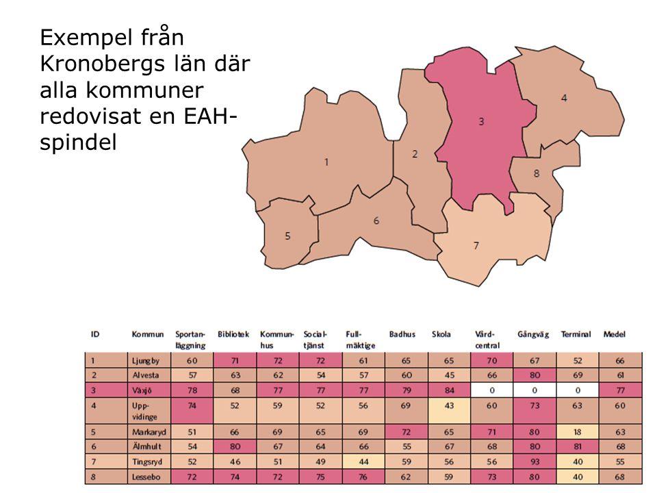 Exempel från Kronobergs län där alla kommuner redovisat en EAH- spindel 2