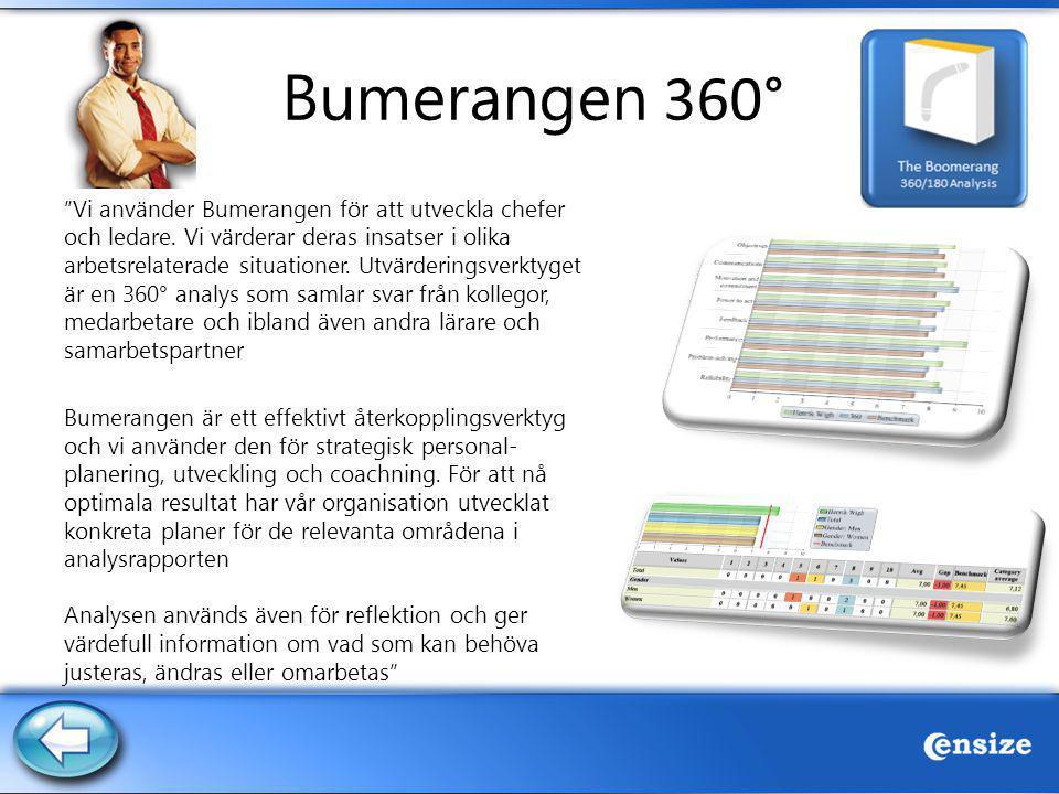 """Bumerangen 360° """"Vi använder Bumerangen för att utveckla chefer och ledare. Vi värderar deras insatser i olika arbetsrelaterade situationer. Utvärderi"""