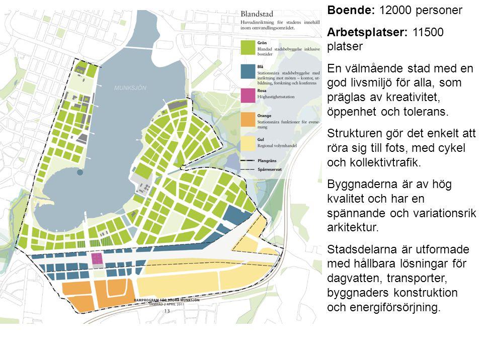 Boende: 12000 personer Arbetsplatser: 11500 platser En välmående stad med en god livsmiljö för alla, som präglas av kreativitet, öppenhet och tolerans