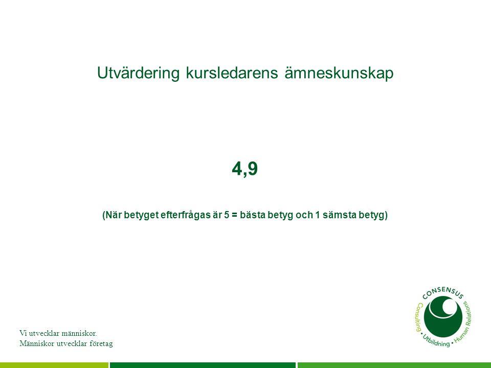 Utvärdering kursledarens ämneskunskap 4,9 (När betyget efterfrågas är 5 = bästa betyg och 1 sämsta betyg)