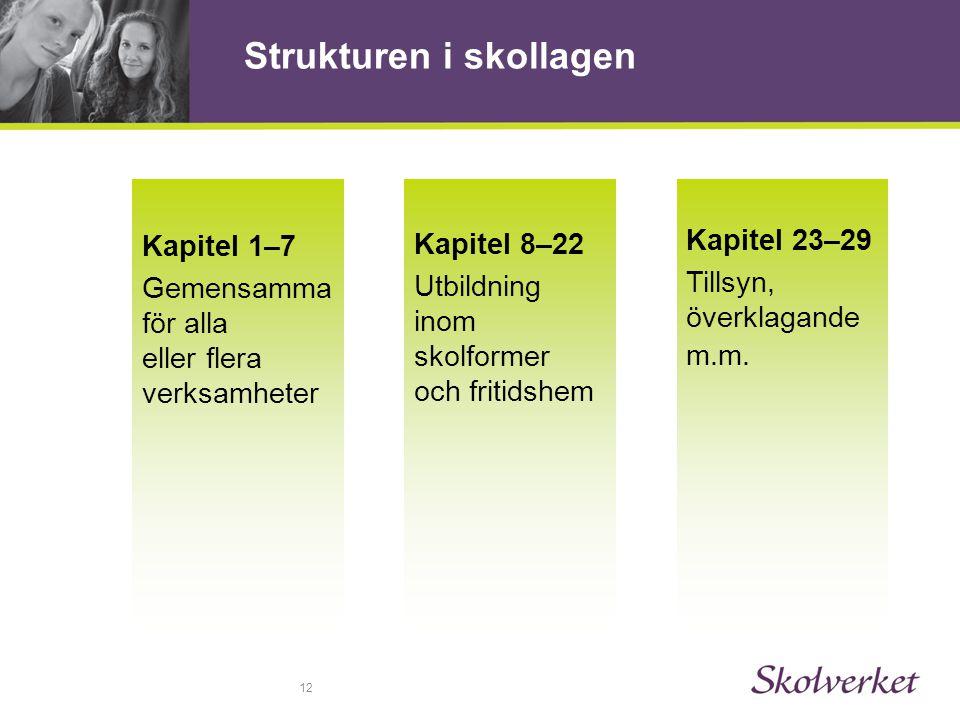 12 Kapitel 1–7 Gemensamma för alla eller flera verksamheter Kapitel 23–29 Tillsyn, överklagande m.m.