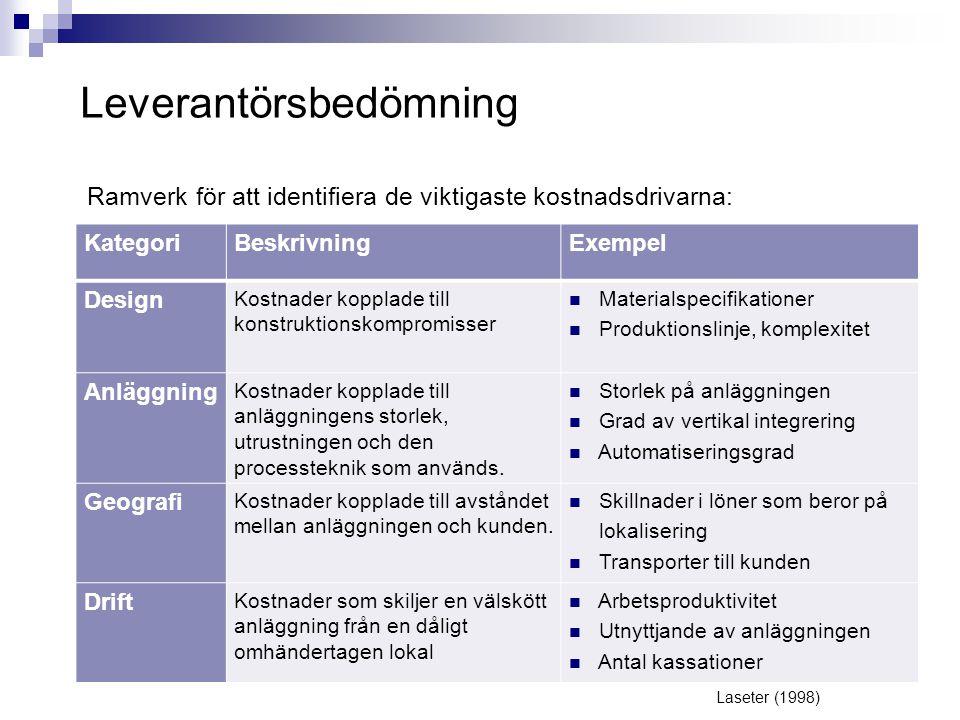 Leverantörsbedömning Ramverk för att identifiera de viktigaste kostnadsdrivarna: KategoriBeskrivningExempel Design Kostnader kopplade till konstruktio