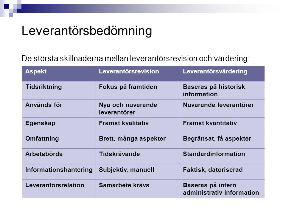 Leverantörsbedömning De största skillnaderna mellan leverantörsrevision och värdering: AspektLeverantörsrevisionLeverantörsvärdering TidsriktningFokus