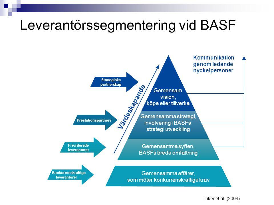 Leverantörssegmentering vid BASF Liker et al. (2004) Gemensamma affärer, som möter konkurrenskraftiga krav Gemensamma syften, BASFs breda omfattning G
