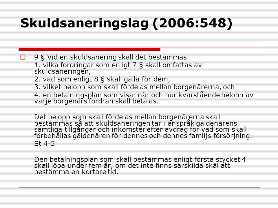 Skuldsaneringslag (2006:548)  9 § Vid en skuldsanering skall det bestämmas 1. vilka fordringar som enligt 7 § skall omfattas av skuldsaneringen, 2. v