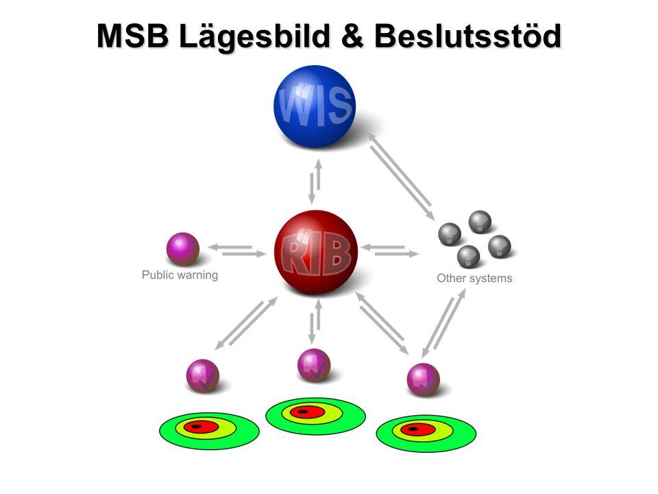 MSB Lägesbild & Beslutsstöd
