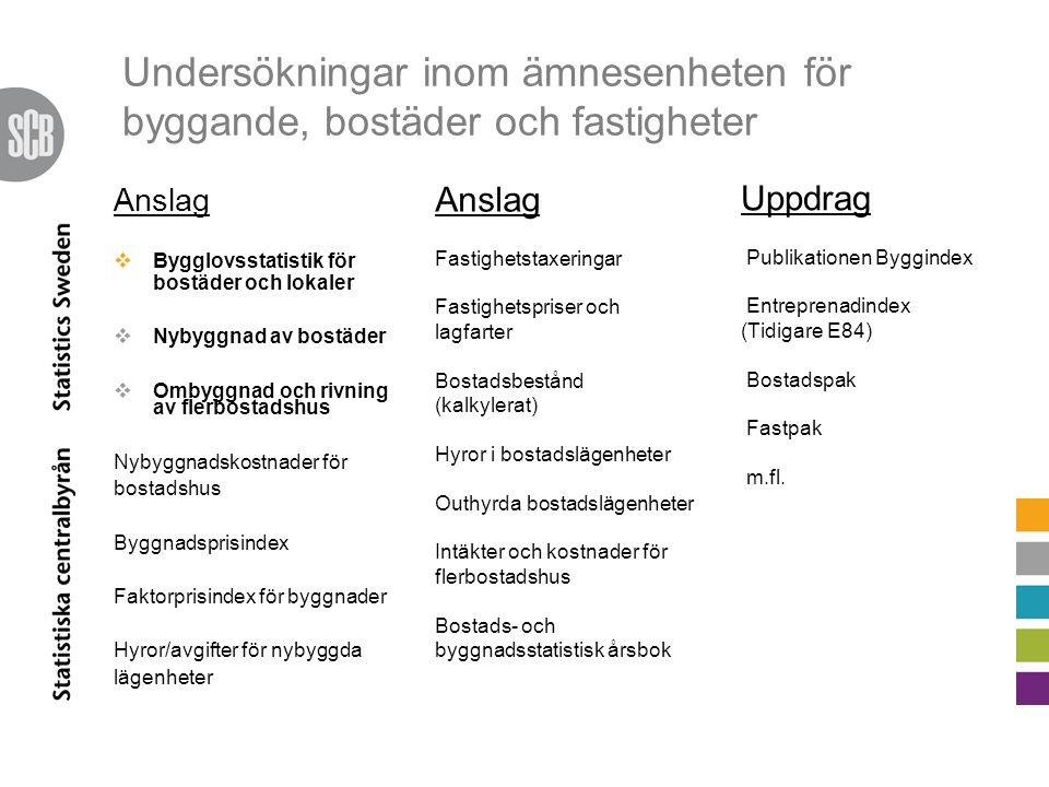 Undersökningar inom ämnesenheten för byggande, bostäder och fastigheter Anslag  Bygglovsstatistik för bostäder och lokaler  Nybyggnad av bostäder  Ombyggnad och rivning av flerbostadshus Nybyggnadskostnader för bostadshus Byggnadsprisindex Faktorprisindex för byggnader Hyror/avgifter för nybyggda lägenheter Uppdrag Publikationen Byggindex Entreprenadindex (Tidigare E84) Bostadspak Fastpak m.fl.